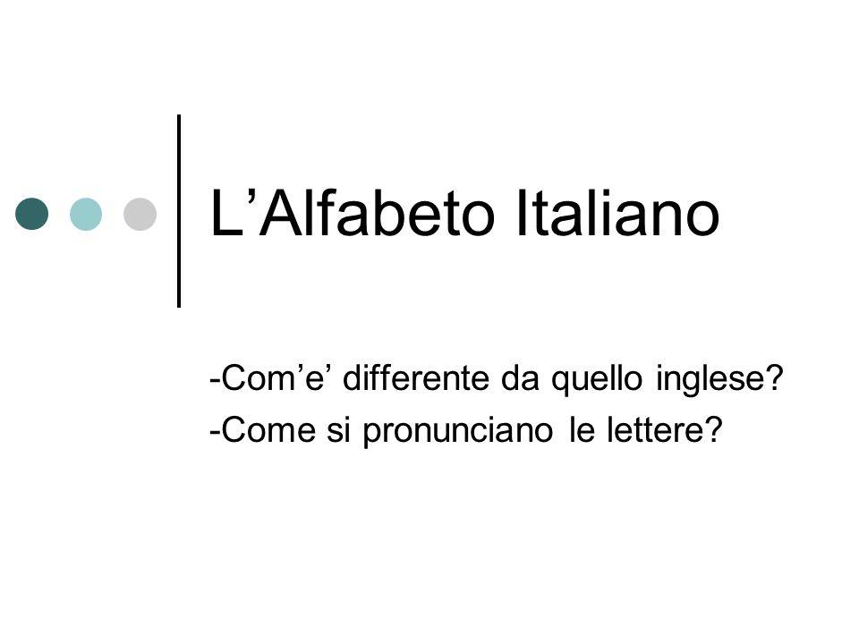 L'Alfabeto Italiano -Com'e' differente da quello inglese? -Come si pronunciano le lettere?