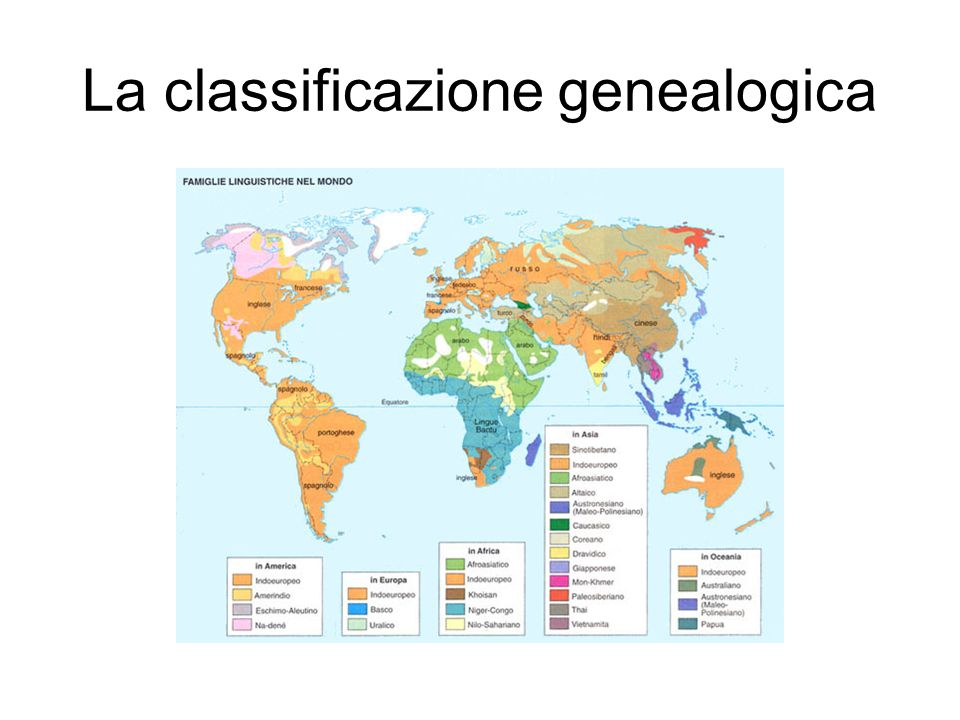 La classificazione genealogica
