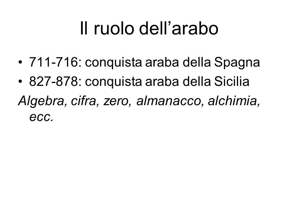 Il ruolo dell'arabo 711-716: conquista araba della Spagna 827-878: conquista araba della Sicilia Algebra, cifra, zero, almanacco, alchimia, ecc.