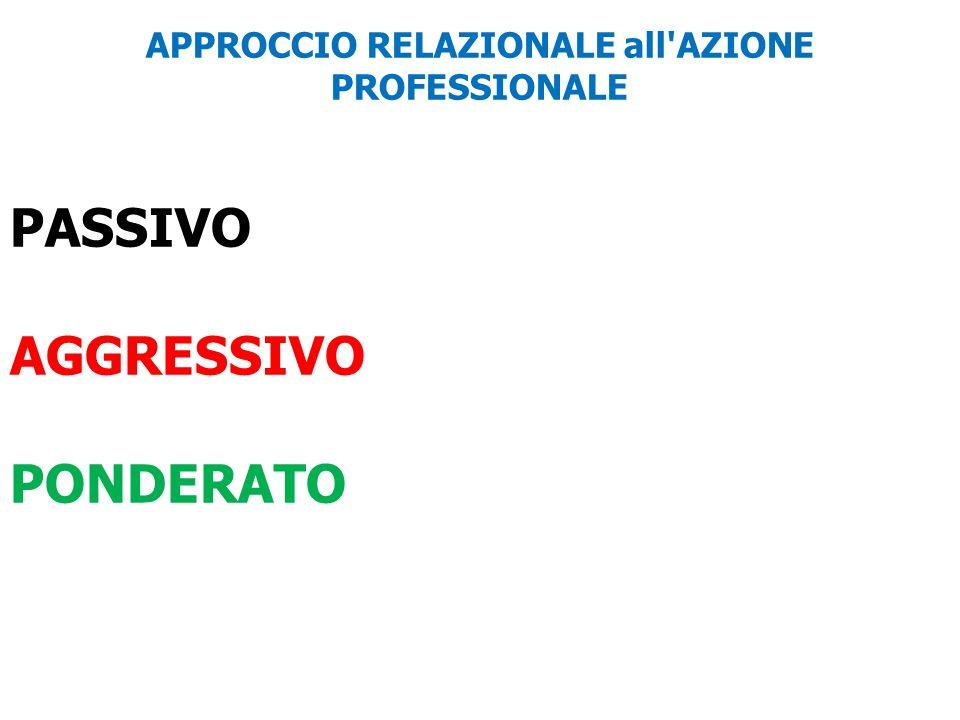 APPROCCIO RELAZIONALE all AZIONE PROFESSIONALE PASSIVO AGGRESSIVO PONDERATO