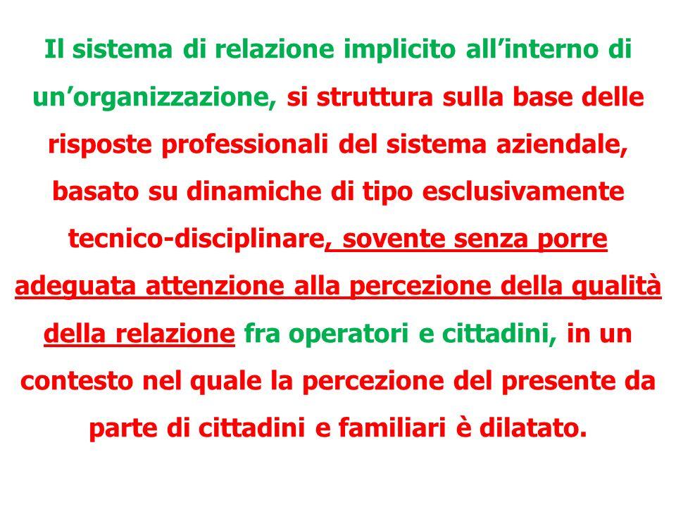 Il sistema di relazione implicito all'interno di un'organizzazione, si struttura sulla base delle risposte professionali del sistema aziendale, basato