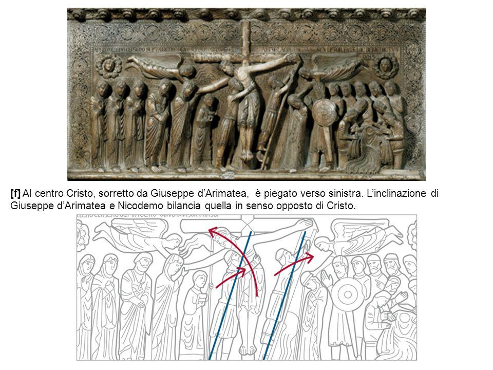 [f] Al centro Cristo, sorretto da Giuseppe d'Arimatea, è piegato verso sinistra.