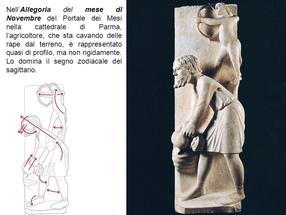 Nell'Allegoria del mese di Novembre del Portale dei Mesi nella cattedrale di Parma, l'agricoltore, che sta cavando delle rape dal terreno, è rappresentato quasi di profilo, ma non rigidamente.