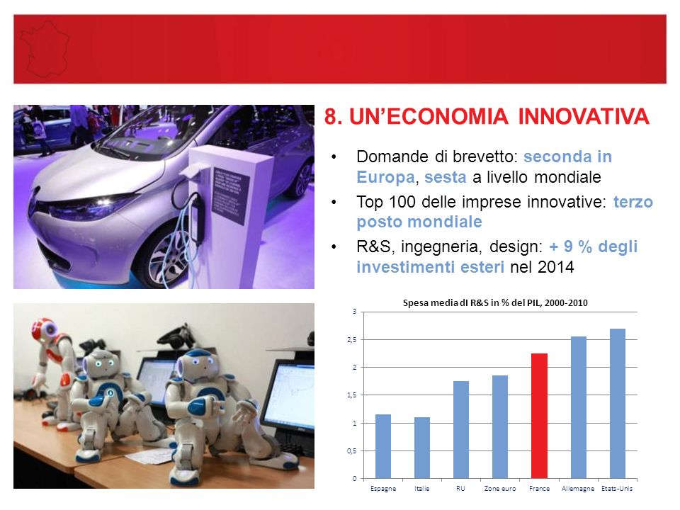 8. UN'ECONOMIA INNOVATIVA Domande di brevetto: seconda in Europa, sesta a livello mondiale Top 100 delle imprese innovative: terzo posto mondiale R&S,