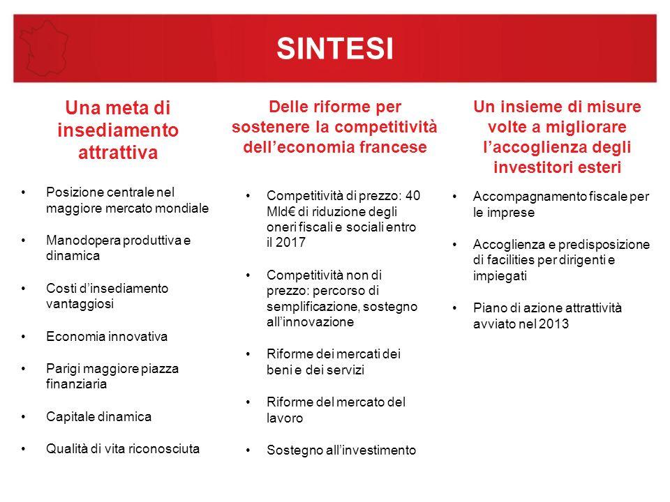 RICAPITOLANDO I.U NA META DI INSEDIAMENTO ATTRATTIVA II.