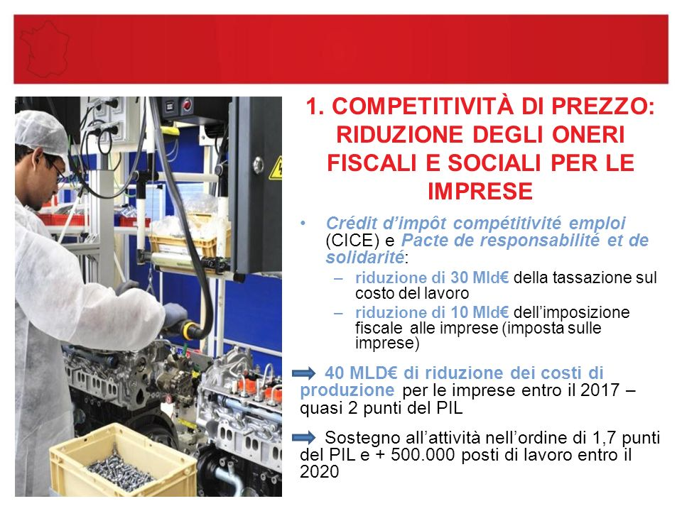 1. COMPETITIVITÀ DI PREZZO: RIDUZIONE DEGLI ONERI FISCALI E SOCIALI PER LE IMPRESE Crédit d'impôt compétitivité emploi (CICE) e Pacte de responsabilit