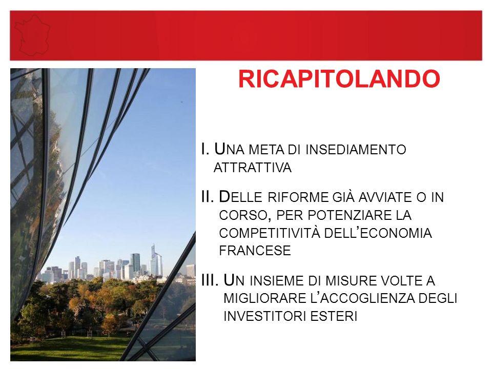 RICAPITOLANDO I. U NA META DI INSEDIAMENTO ATTRATTIVA II.