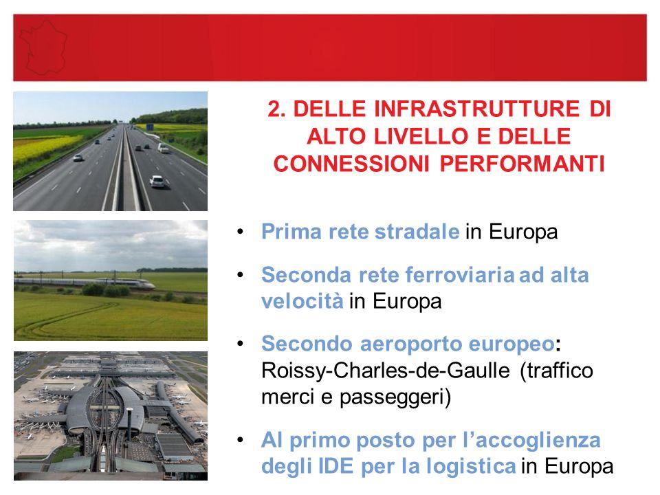 2. DELLE INFRASTRUTTURE DI ALTO LIVELLO E DELLE CONNESSIONI PERFORMANTI Prima rete stradale in Europa Seconda rete ferroviaria ad alta velocità in Eur