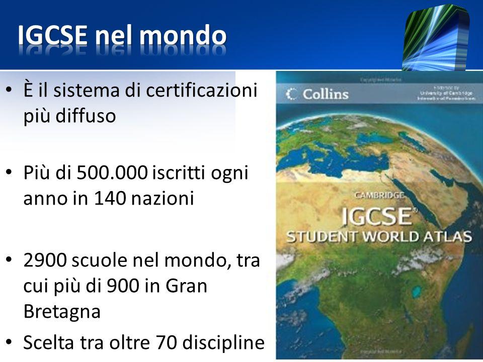 È il sistema di certificazioni più diffuso Più di 500.000 iscritti ogni anno in 140 nazioni 2900 scuole nel mondo, tra cui più di 900 in Gran Bretagna Scelta tra oltre 70 discipline