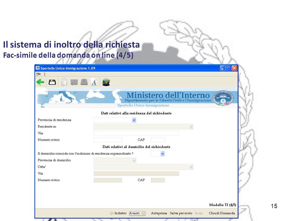 15 Il sistema di inoltro della richiesta Fac-simile della domanda on line (4/5)