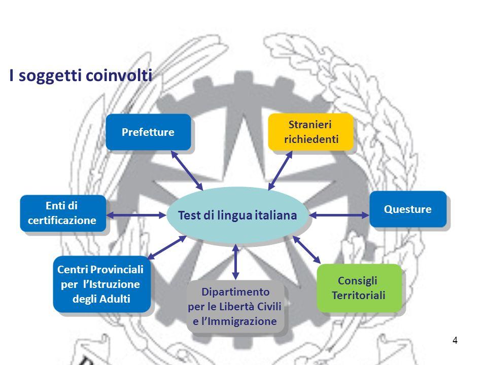 4 Test di lingua italiana Prefetture Questure Stranieri richiedenti Stranieri richiedenti Enti di certificazione Enti di certificazione Dipartimento per le Libertà Civili e l'Immigrazione Dipartimento per le Libertà Civili e l'Immigrazione Consigli Territoriali Consigli Territoriali Centri Provinciali per l'Istruzione degli Adulti Centri Provinciali per l'Istruzione degli Adulti I soggetti coinvolti
