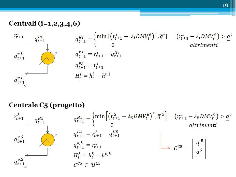 16 Centrali (i=1,2,3,4,6) Centrale C5 (progetto)