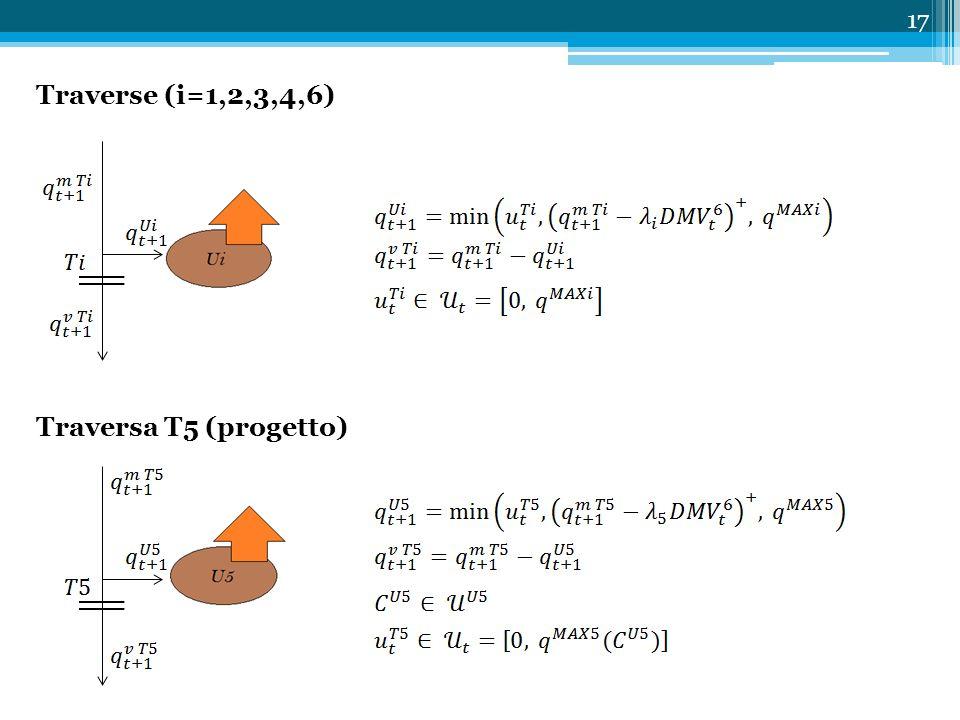 17 Traverse (i=1,2,3,4,6) Traversa T5 (progetto)