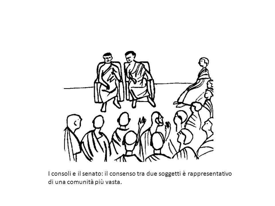 I consoli e il senato: il consenso tra due soggetti è rappresentativo di una comunità più vasta.