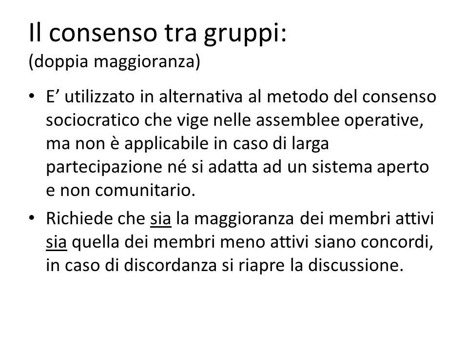 Il consenso tra gruppi: (doppia maggioranza) E' utilizzato in alternativa al metodo del consenso sociocratico che vige nelle assemblee operative, ma non è applicabile in caso di larga partecipazione né si adatta ad un sistema aperto e non comunitario.