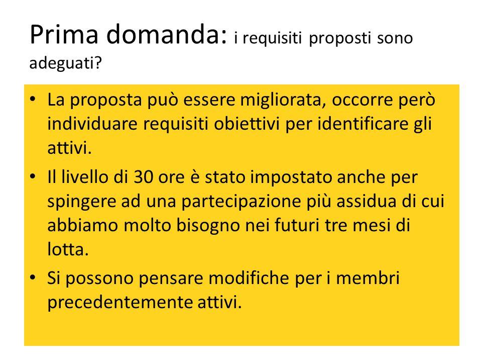Prima domanda: i requisiti proposti sono adeguati.