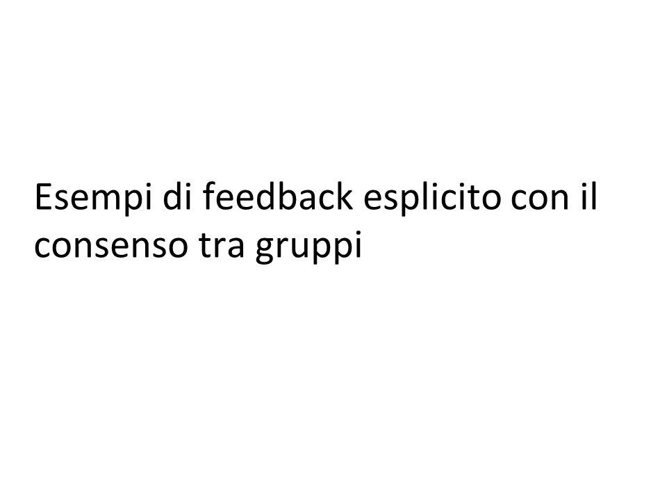 Esempi di feedback esplicito con il consenso tra gruppi