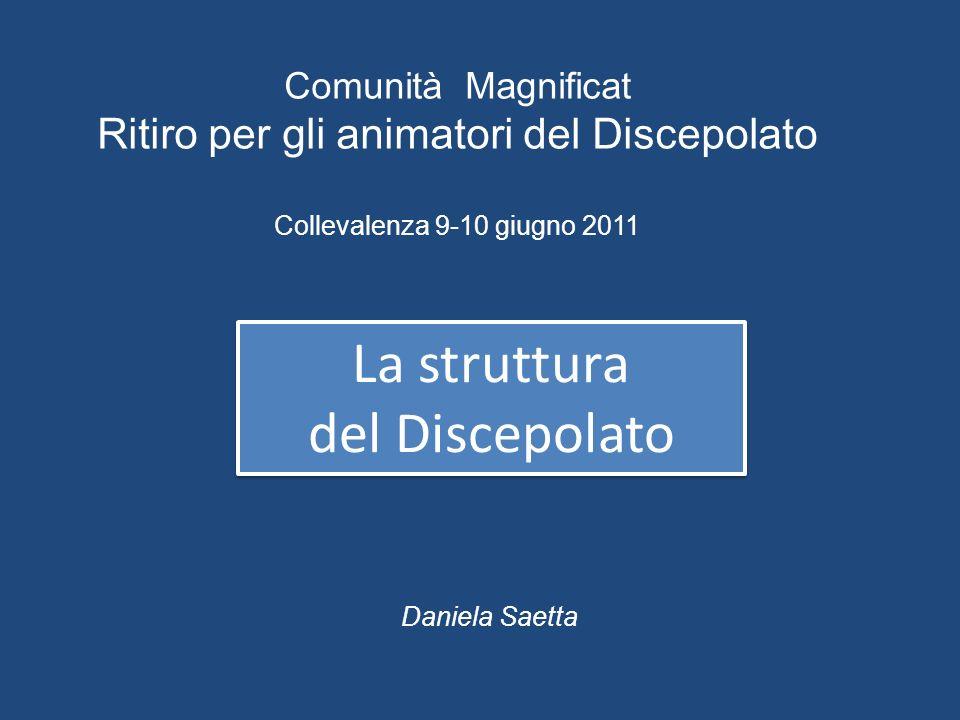 Comunità Magnificat Ritiro per gli animatori del Discepolato Collevalenza 9-10 giugno 2011 La struttura del Discepolato La struttura del Discepolato D