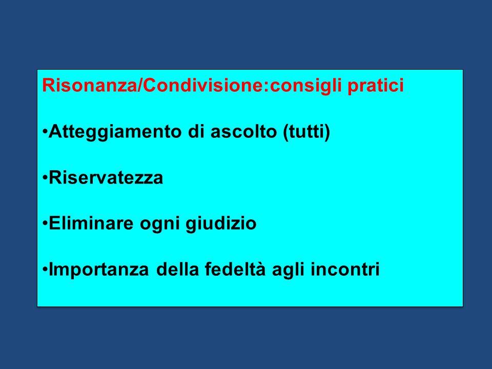 Risonanza/Condivisione:consigli pratici Atteggiamento di ascolto (tutti) Riservatezza Eliminare ogni giudizio Importanza della fedeltà agli incontri R
