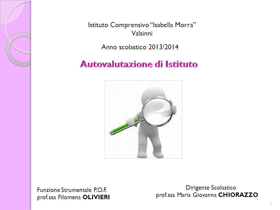 Istituto Comprensivo Isabella Morra Valsinni Anno scolastico 2013/2014 Funzione Strumentale P.O.F.