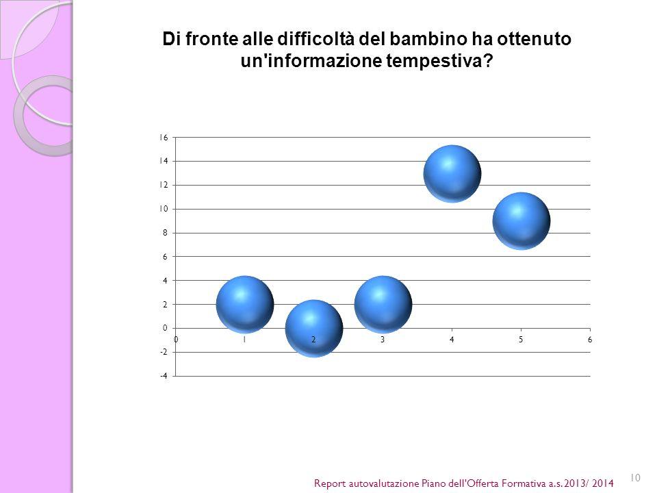 10 Report autovalutazione Piano dell Offerta Formativa a.s.