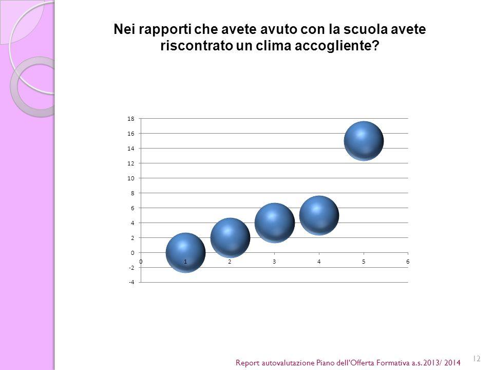12 Report autovalutazione Piano dell Offerta Formativa a.s.