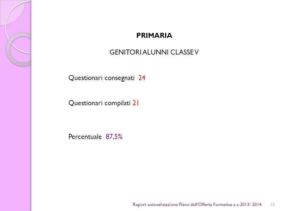 15 PRIMARIA GENITORI ALUNNI CLASSE V Questionari consegnati 24 Questionari compilati 21 Percentuale 87,5% Report autovalutazione Piano dell Offerta Formativa a.s.