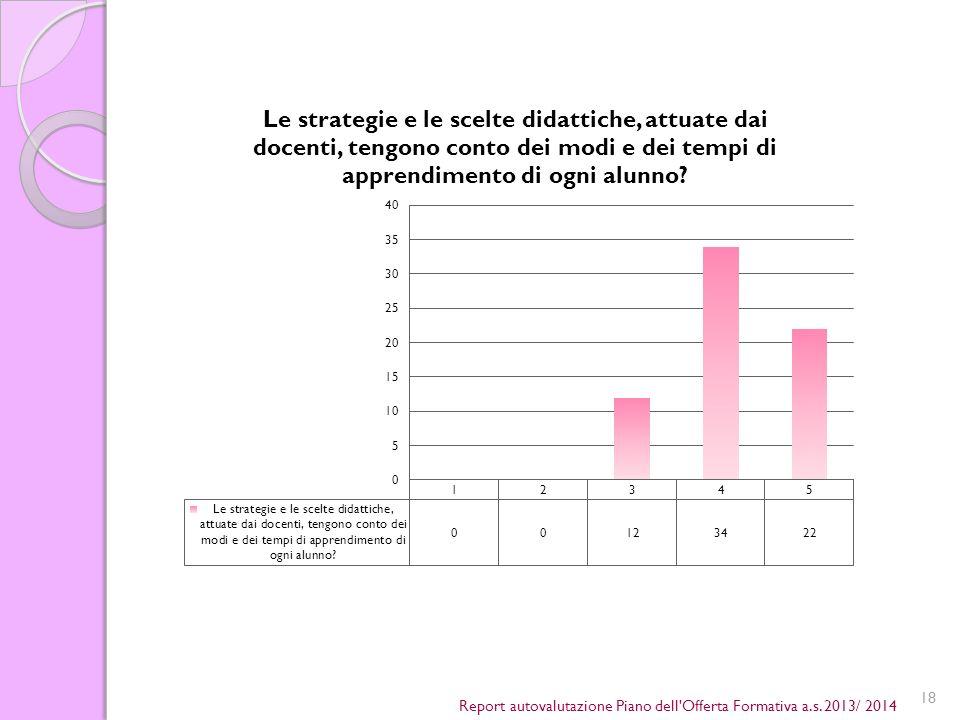 18 Report autovalutazione Piano dell Offerta Formativa a.s. 2013/ 2014