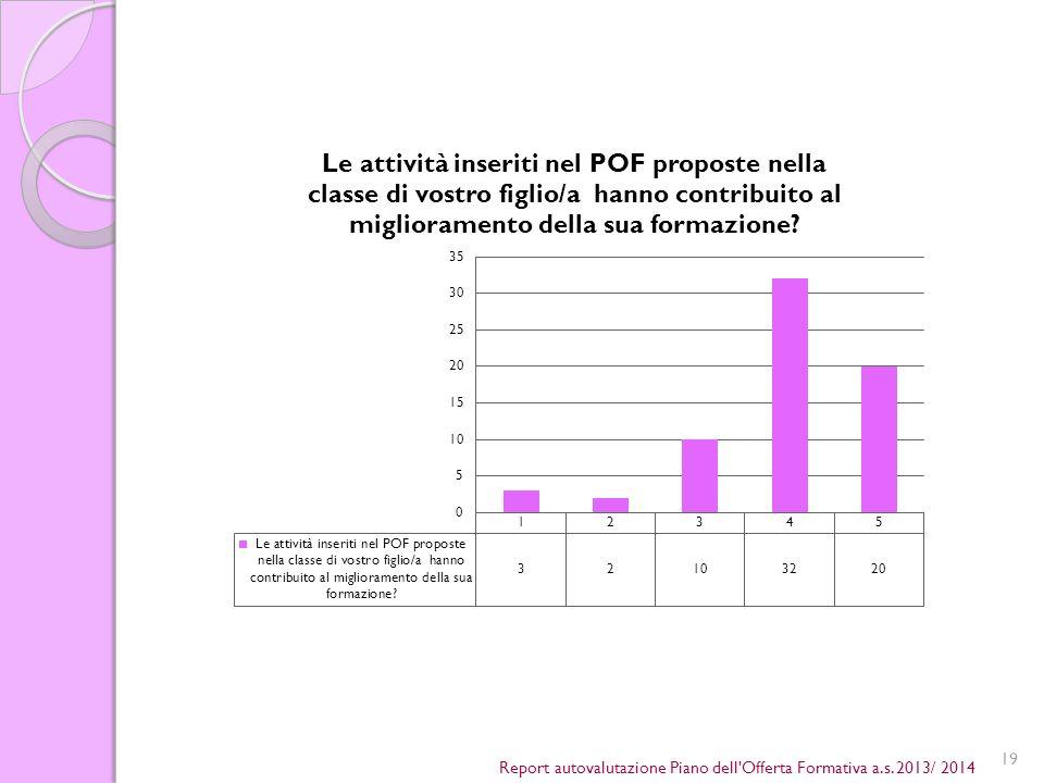 19 Report autovalutazione Piano dell Offerta Formativa a.s. 2013/ 2014