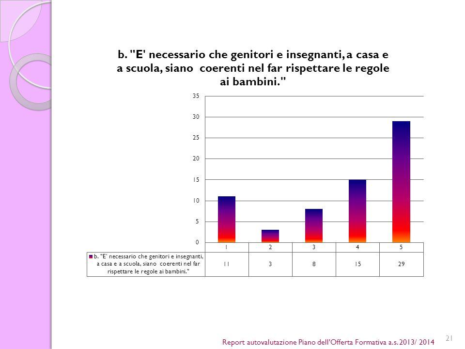 21 Report autovalutazione Piano dell Offerta Formativa a.s. 2013/ 2014