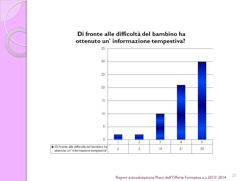 23 Report autovalutazione Piano dell Offerta Formativa a.s. 2013/ 2014