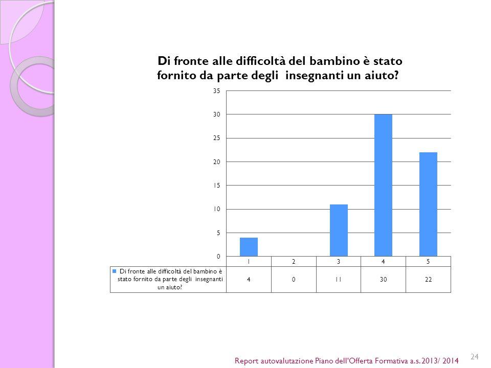 24 Report autovalutazione Piano dell Offerta Formativa a.s. 2013/ 2014