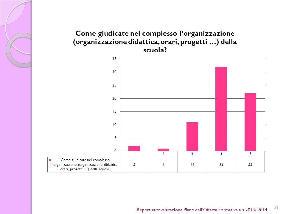 31 Report autovalutazione Piano dell Offerta Formativa a.s. 2013/ 2014