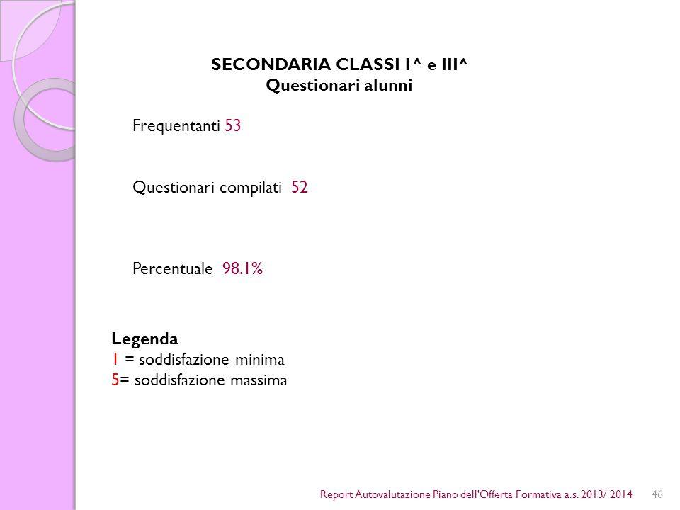 46Report Autovalutazione Piano dell Offerta Formativa a.s.