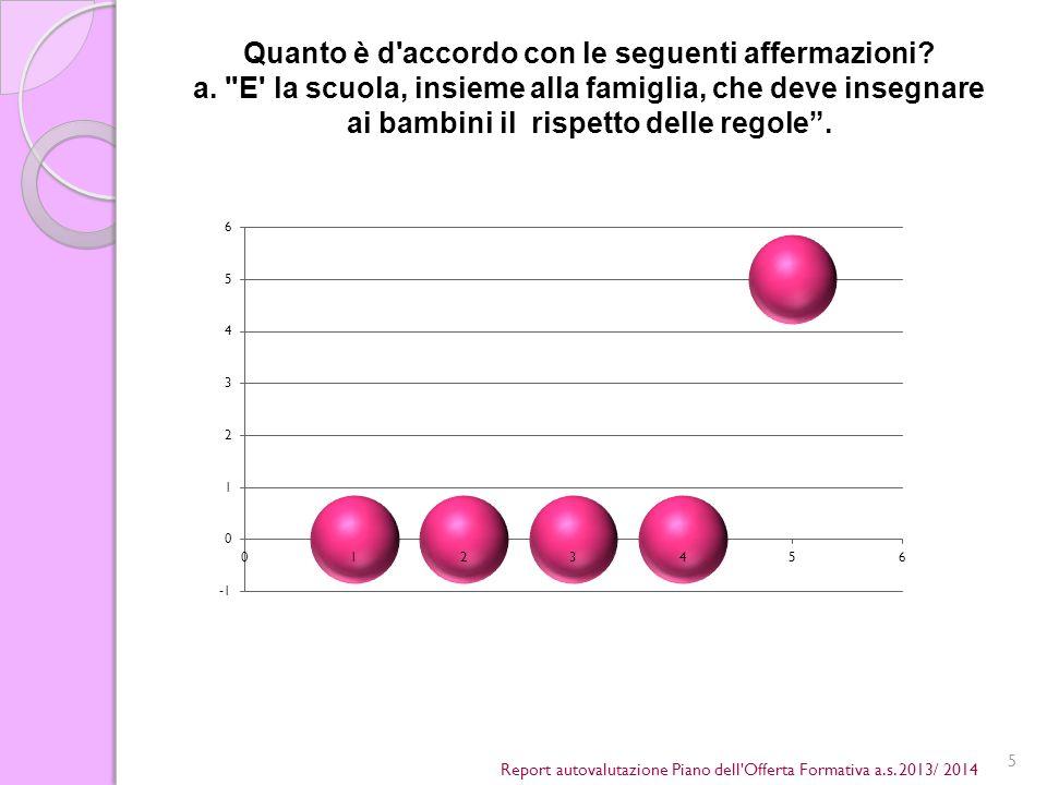 5 Report autovalutazione Piano dell Offerta Formativa a.s.