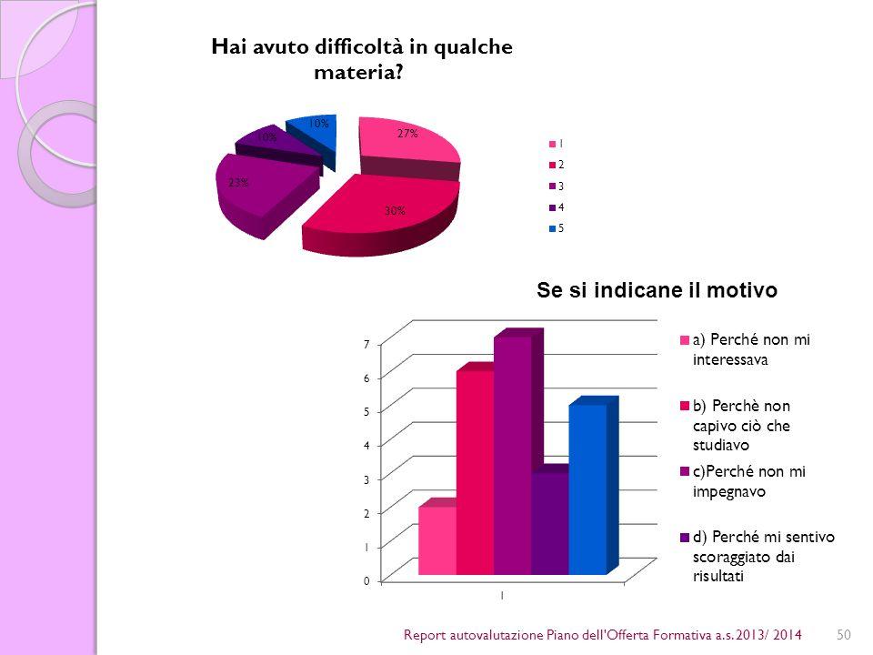 50Report autovalutazione Piano dell Offerta Formativa a.s. 2013/ 2014 Se si indicane il motivo