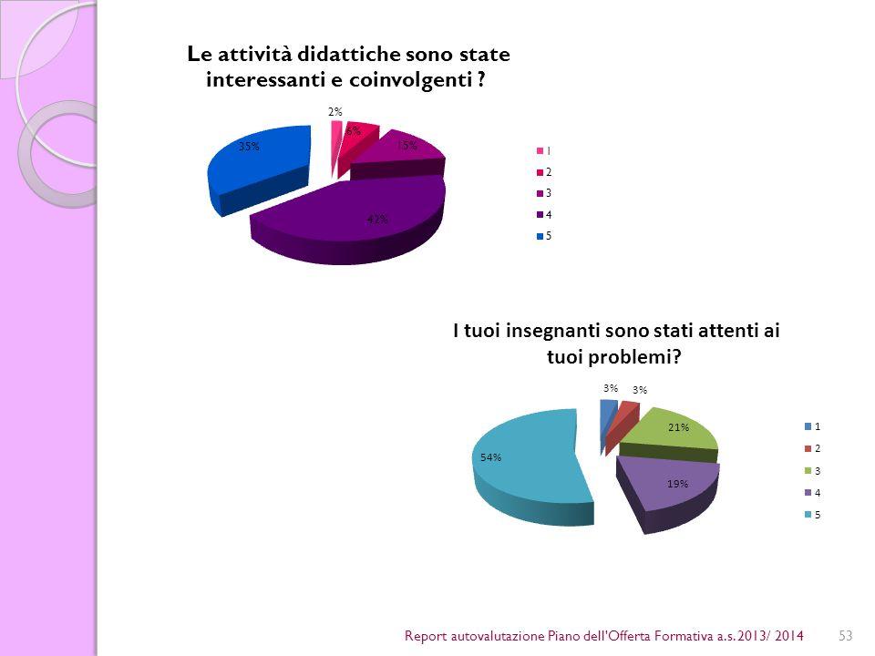 53Report autovalutazione Piano dell Offerta Formativa a.s. 2013/ 2014