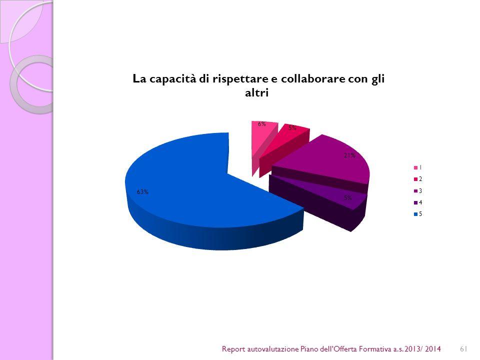 61Report autovalutazione Piano dell Offerta Formativa a.s. 2013/ 2014