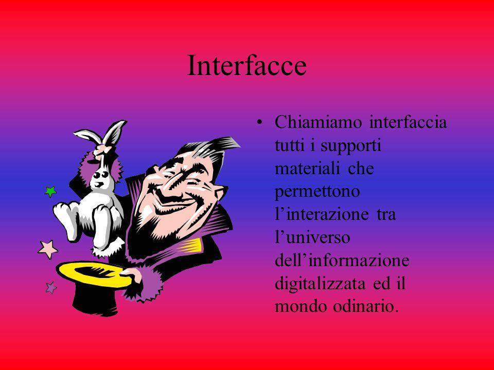 Interfacce Chiamiamo interfaccia tutti i supporti materiali che permettono l'interazione tra l'universo dell'informazione digitalizzata ed il mondo odinario.