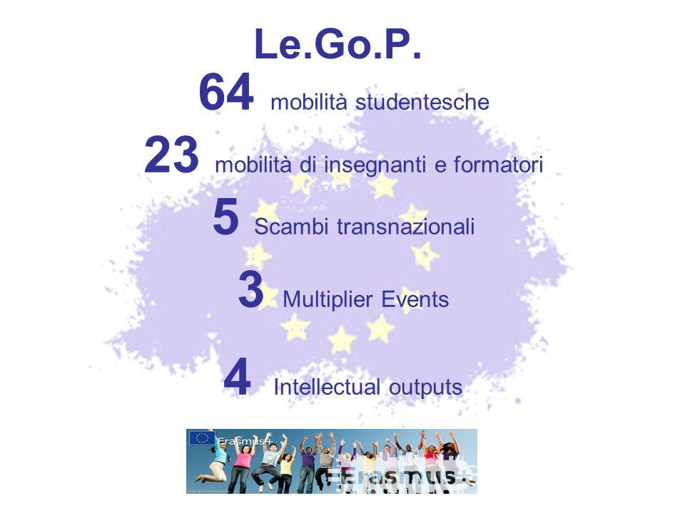 64 mobilità studentesche 23 mobilità di insegnanti e formatori 5 Scambi transnazionali 3 Multiplier Events 4 Intellectual outputs Le.Go.P.