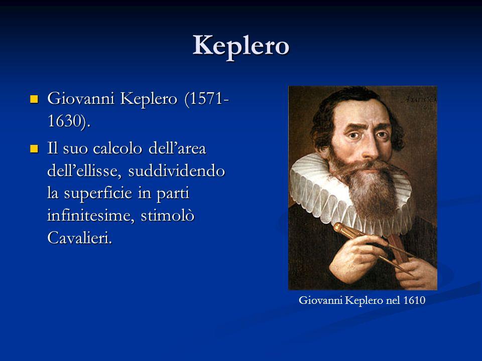 Keplero Giovanni Keplero (1571- 1630). Giovanni Keplero (1571- 1630). Il suo calcolo dell'area dell'ellisse, suddividendo la superficie in parti infin