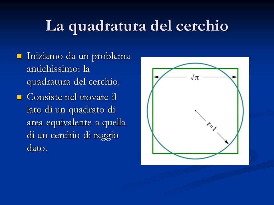 La quadratura del cerchio Iniziamo da un problema antichissimo: la quadratura del cerchio. Iniziamo da un problema antichissimo: la quadratura del cer