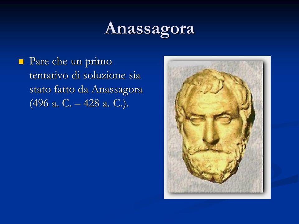 Anassagora Pare che un primo tentativo di soluzione sia stato fatto da Anassagora (496 a. C. – 428 a. C.). Pare che un primo tentativo di soluzione si