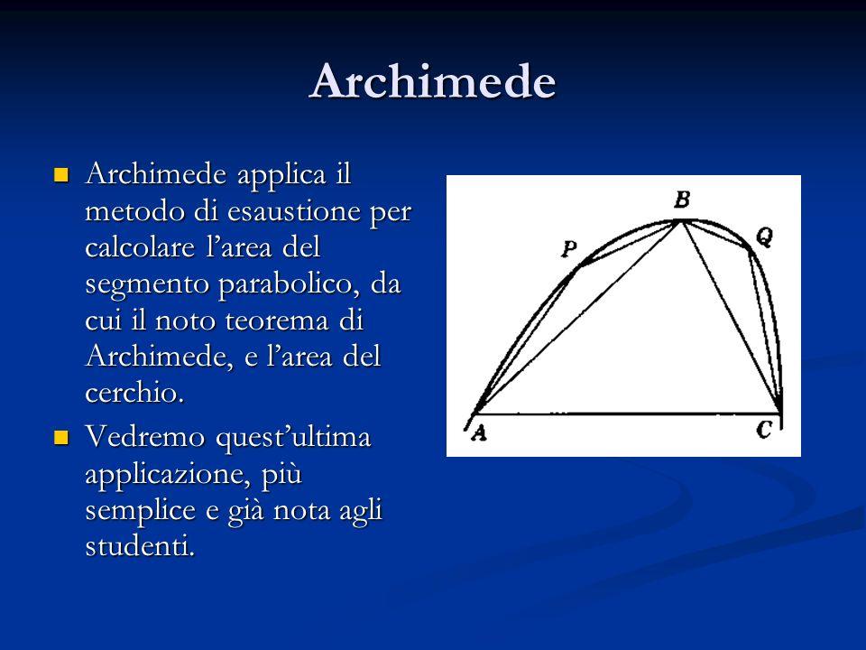 Archimede Archimede applica il metodo di esaustione per calcolare l'area del segmento parabolico, da cui il noto teorema di Archimede, e l'area del ce