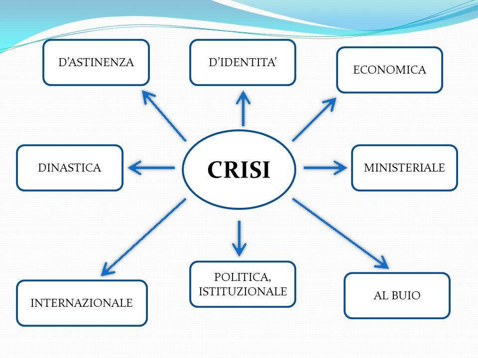 CRISI ECONOMICA D'ASTINENZA INTERNAZIONALE MINISTERIALEDINASTICA AL BUIO POLITICA, ISTITUZIONALE D'IDENTITA'