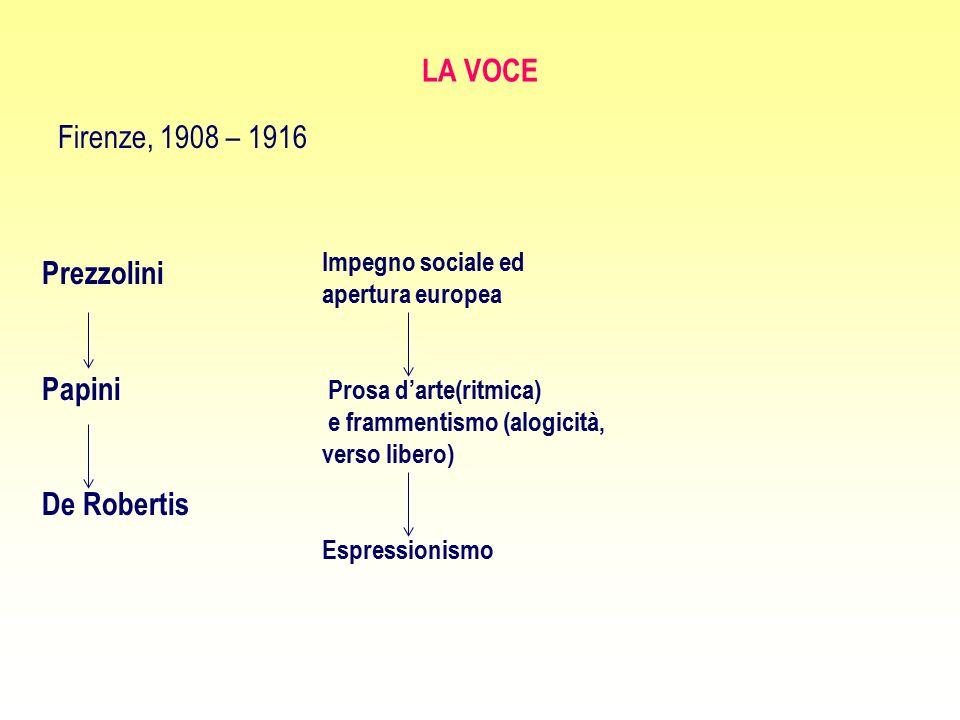 LA VOCE Firenze, 1908 – 1916 Prezzolini Papini De Robertis Impegno sociale ed apertura europea Prosa d'arte(ritmica) e frammentismo (alogicità, verso libero) Espressionismo