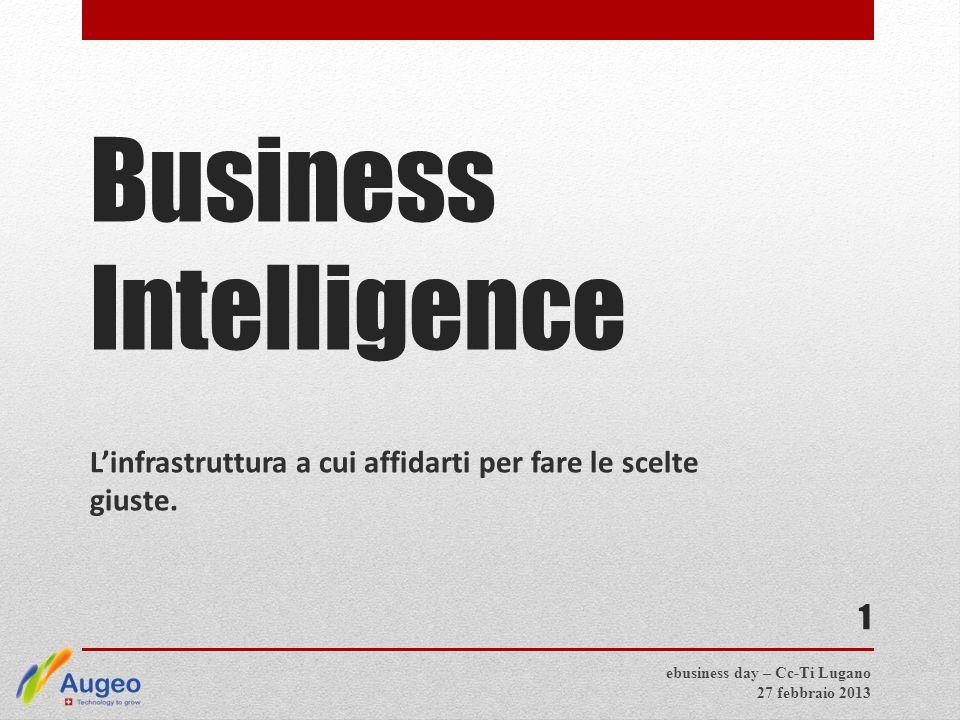 1 Business Intelligence L'infrastruttura a cui affidarti per fare le scelte giuste. ebusiness day – Cc-Ti Lugano 27 febbraio 2013