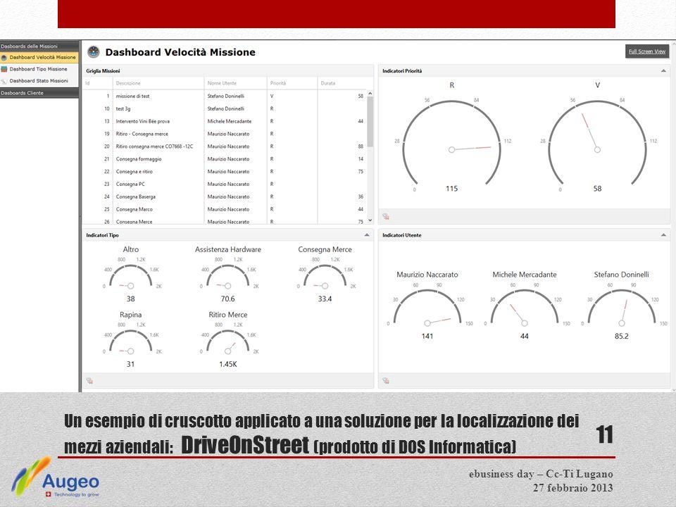 11 ebusiness day – Cc-Ti Lugano 27 febbraio 2013 Un esempio di cruscotto applicato a una soluzione per la localizzazione dei mezzi aziendali: DriveOnS