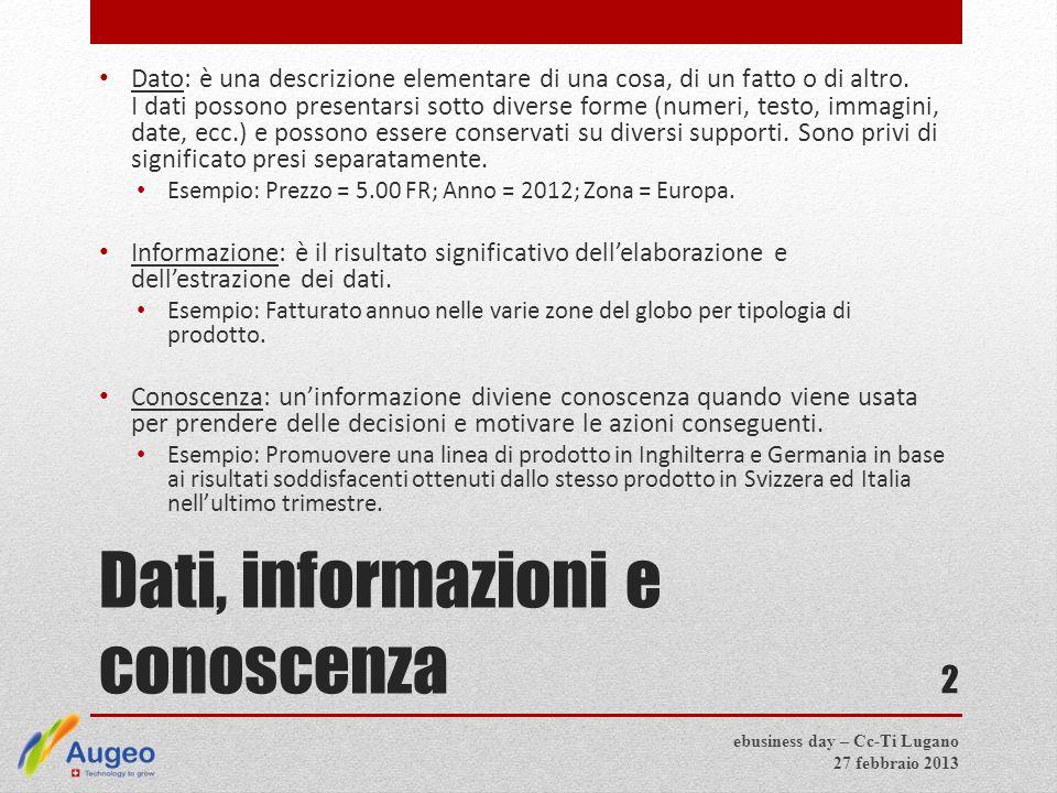 Dati, informazioni e conoscenza Dato: è una descrizione elementare di una cosa, di un fatto o di altro. I dati possono presentarsi sotto diverse forme
