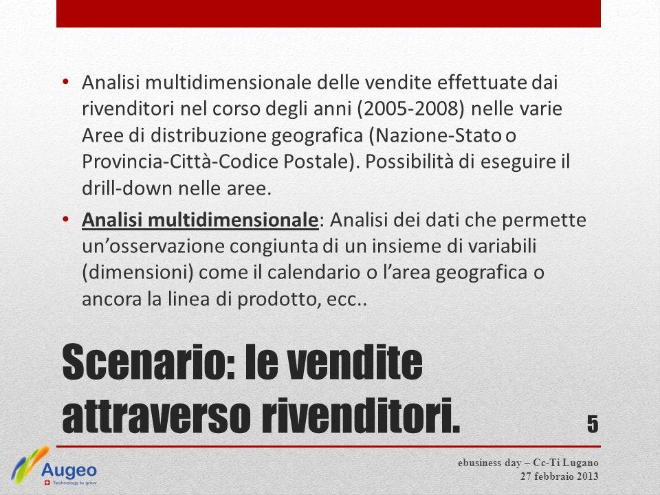 6 ebusiness day – Cc-Ti Lugano 27 febbraio 2013